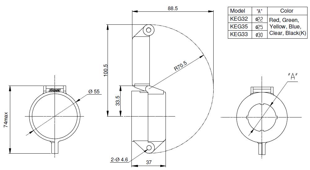 KEG 3 dimensions